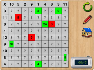 Times Tables for iPad